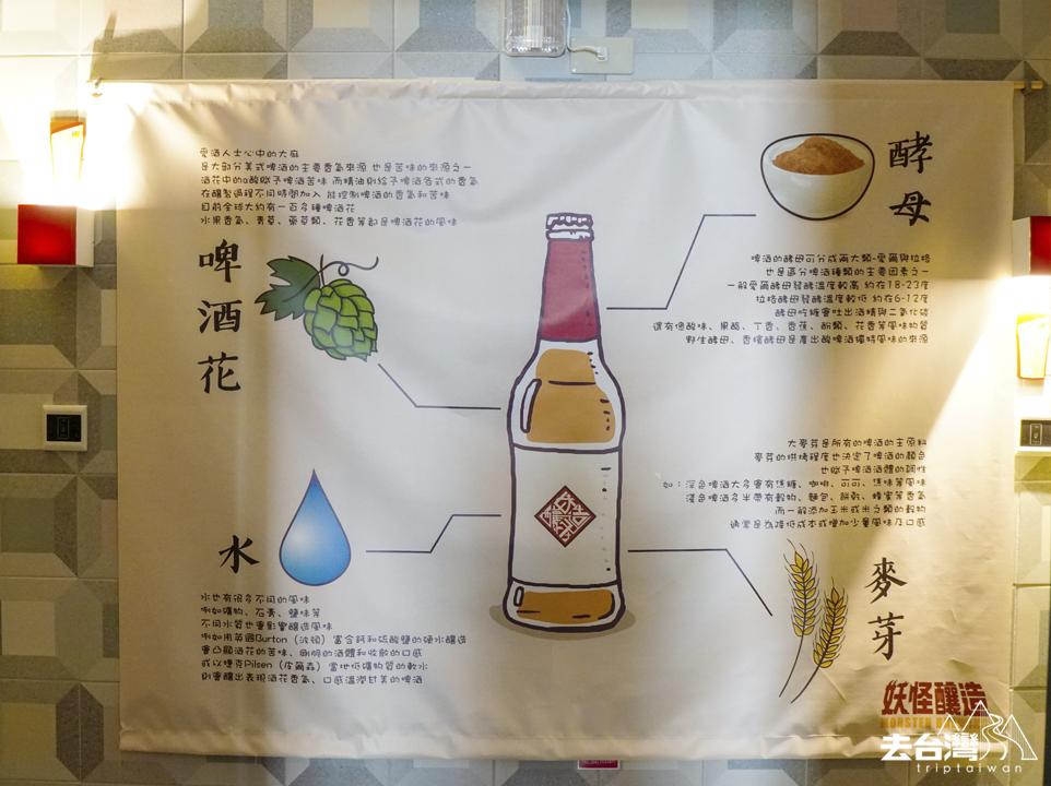 啤酒花大酒店